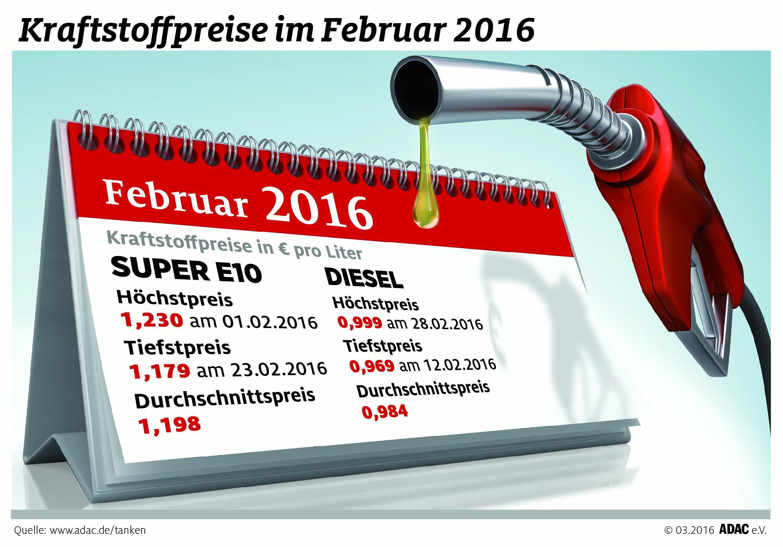 ADAC / Kraftstoffpreise sinken weiter (Foto: OTS)