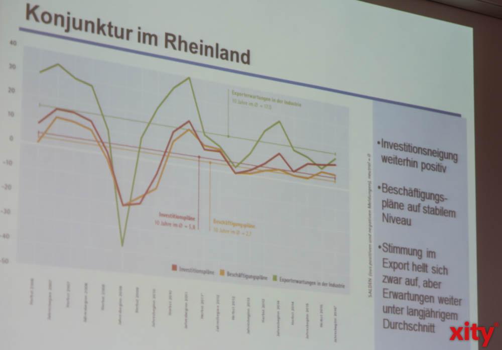Das Konjunkturbarometer der IHK Initiative(Foto: xity)