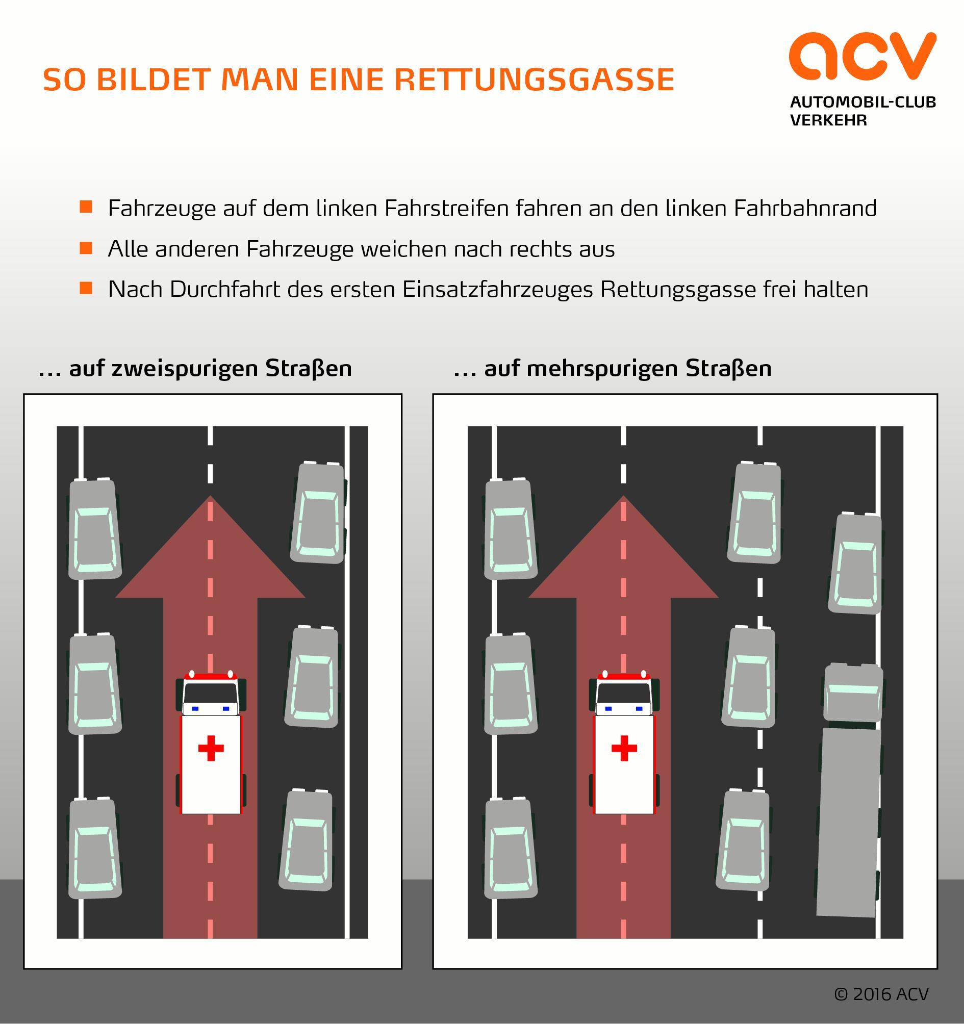 Wie man die Rettungsgasse richtig bildet (Foto: ACV Automobil-Club Verkehr)